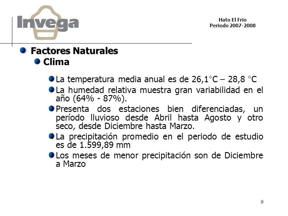 Hato El Frío Periodo 2007-2008 9 Factores Naturales Clima La temperatura media anual es de 26,1°C – 28,8 °C La humedad relativa muestra gran variabilidad en el año (64% - 87%).