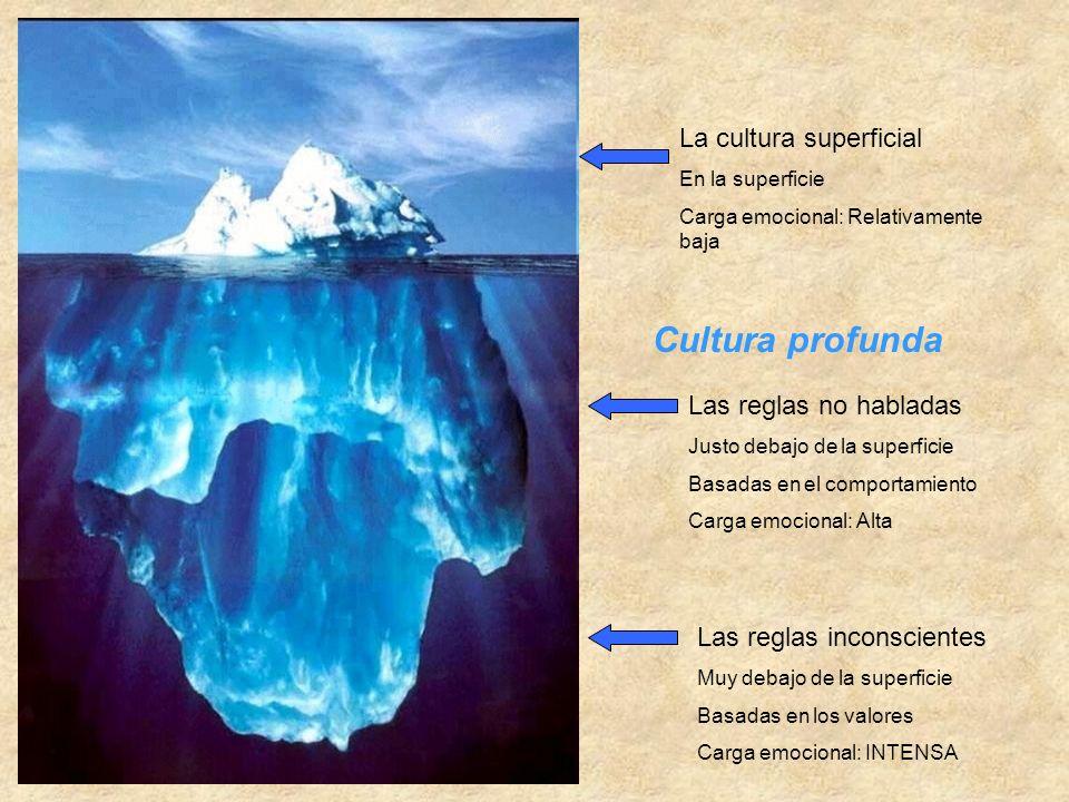 La cultura superficial En la superficie Carga emocional: Relativamente baja Las reglas no habladas Justo debajo de la superficie Basadas en el comport