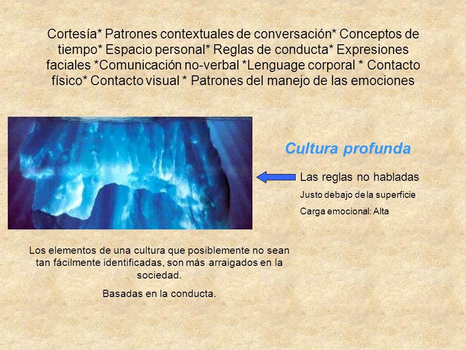 Las reglas no habladas Justo debajo de la superficie Carga emocional: Alta Cultura profunda Cortesía* Patrones contextuales de conversación* Conceptos