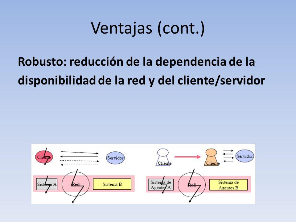 Ventajas (cont.) Robusto: reducción de la dependencia de la disponibilidad de la red y del cliente/servidor