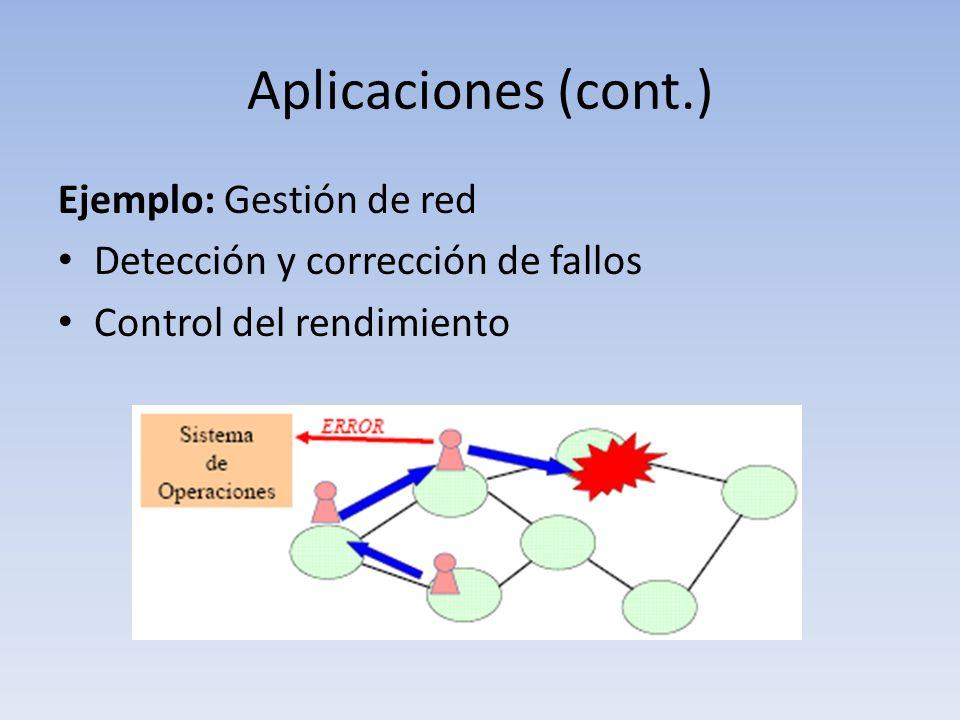 Aplicaciones (cont.) Ejemplo: Gestión de red Detección y corrección de fallos Control del rendimiento