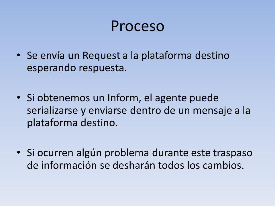 Proceso Se envía un Request a la plataforma destino esperando respuesta.