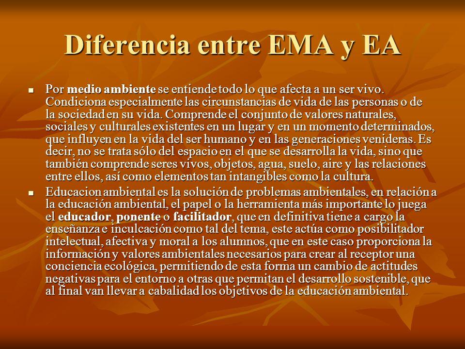 Diferencia entre EMA y EA Por medio ambiente se entiende todo lo que afecta a un ser vivo. Condiciona especialmente las circunstancias de vida de las