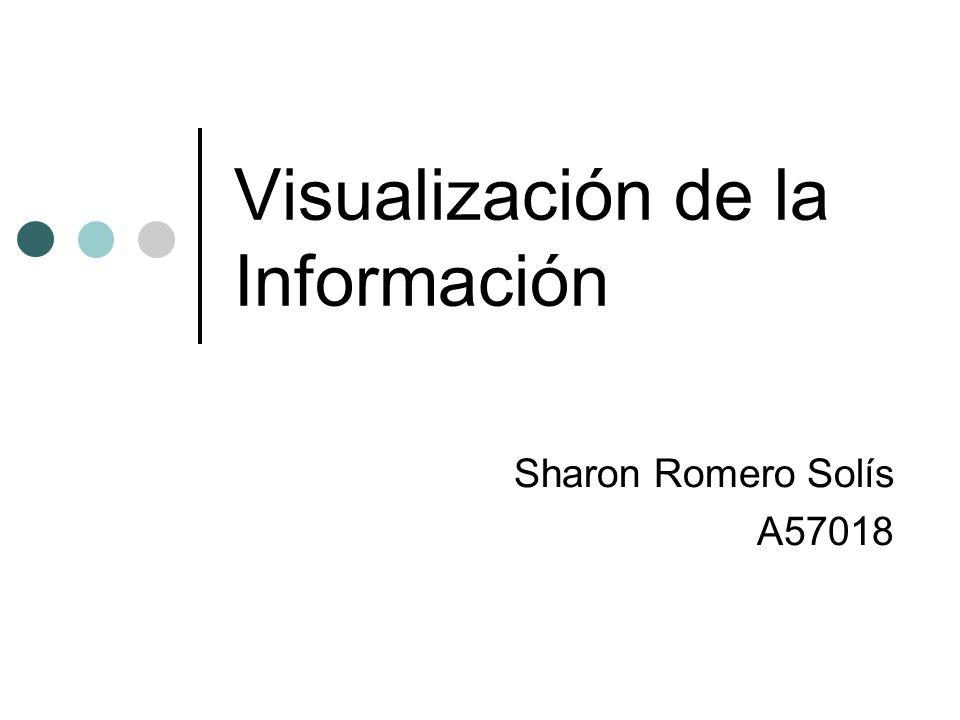Sharon RomeroVisualización de la Información 22 Sammon Cluster View (cont.) La distancia entre los círculos es un indicador de la similaridad de los clusters respectivos.