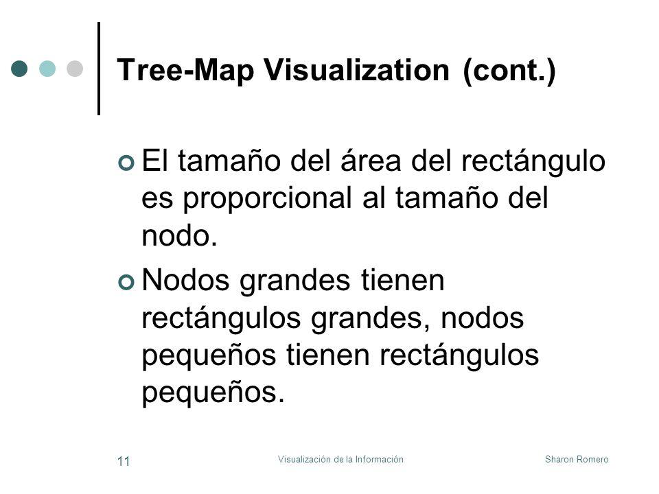 Sharon RomeroVisualización de la Información 11 Tree-Map Visualization (cont.) El tamaño del área del rectángulo es proporcional al tamaño del nodo. N