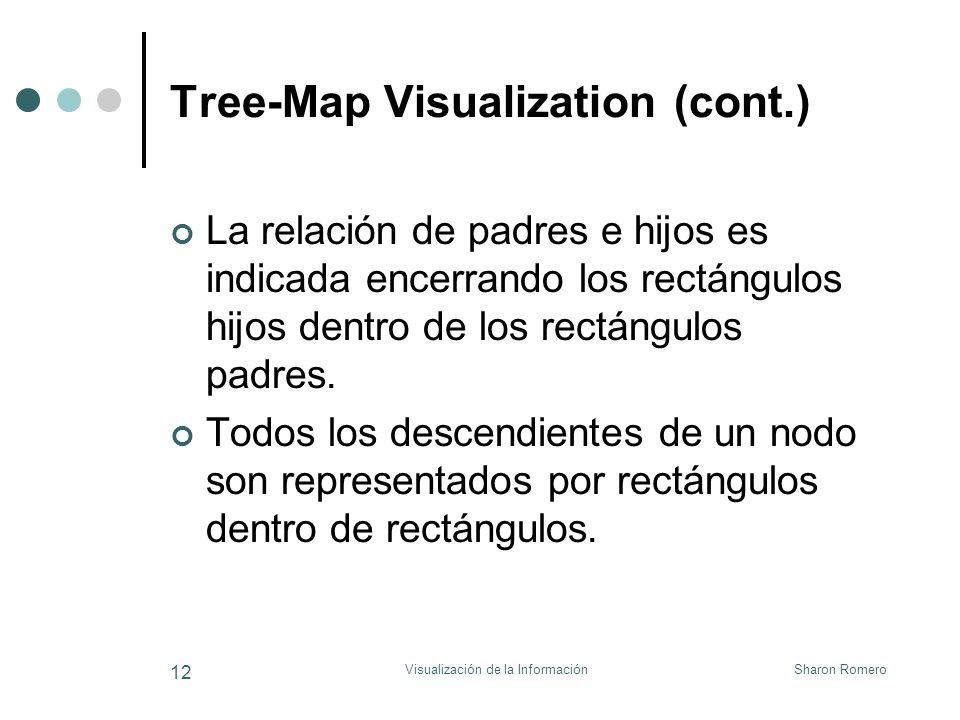Sharon RomeroVisualización de la Información 12 Tree-Map Visualization (cont.) La relación de padres e hijos es indicada encerrando los rectángulos hi