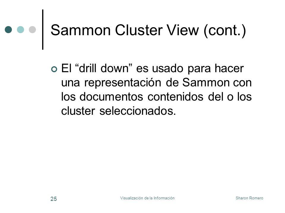 Sharon RomeroVisualización de la Información 25 Sammon Cluster View (cont.) El drill down es usado para hacer una representación de Sammon con los doc