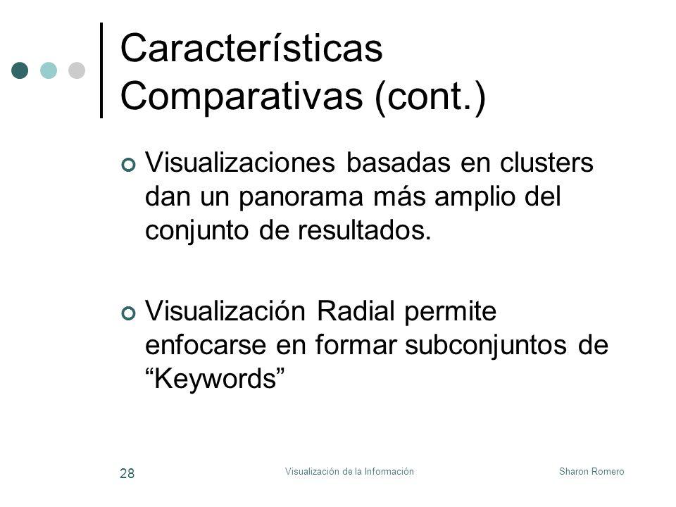 Sharon RomeroVisualización de la Información 28 Características Comparativas (cont.) Visualizaciones basadas en clusters dan un panorama más amplio de
