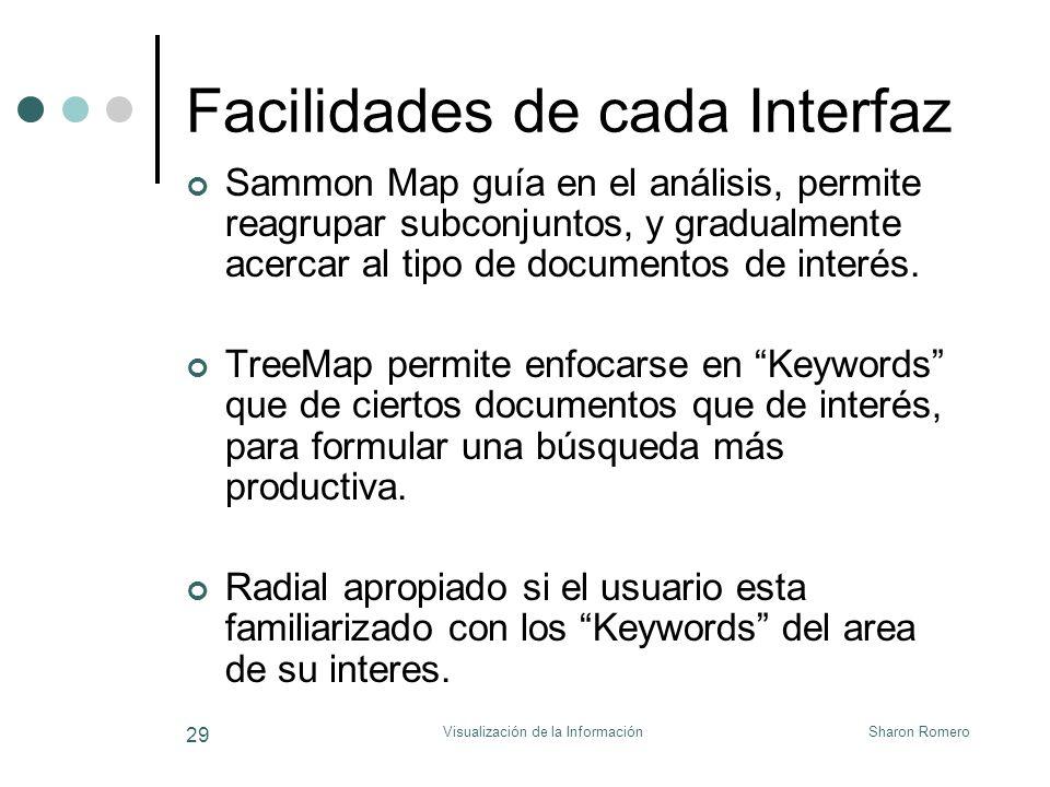Sharon RomeroVisualización de la Información 29 Facilidades de cada Interfaz Sammon Map guía en el análisis, permite reagrupar subconjuntos, y gradual