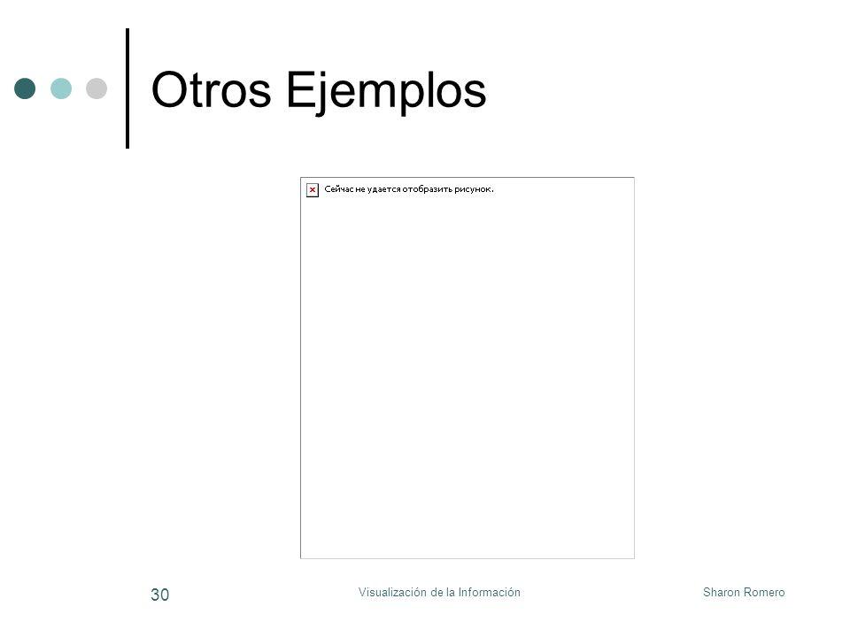 Sharon RomeroVisualización de la Información 30 Otros Ejemplos