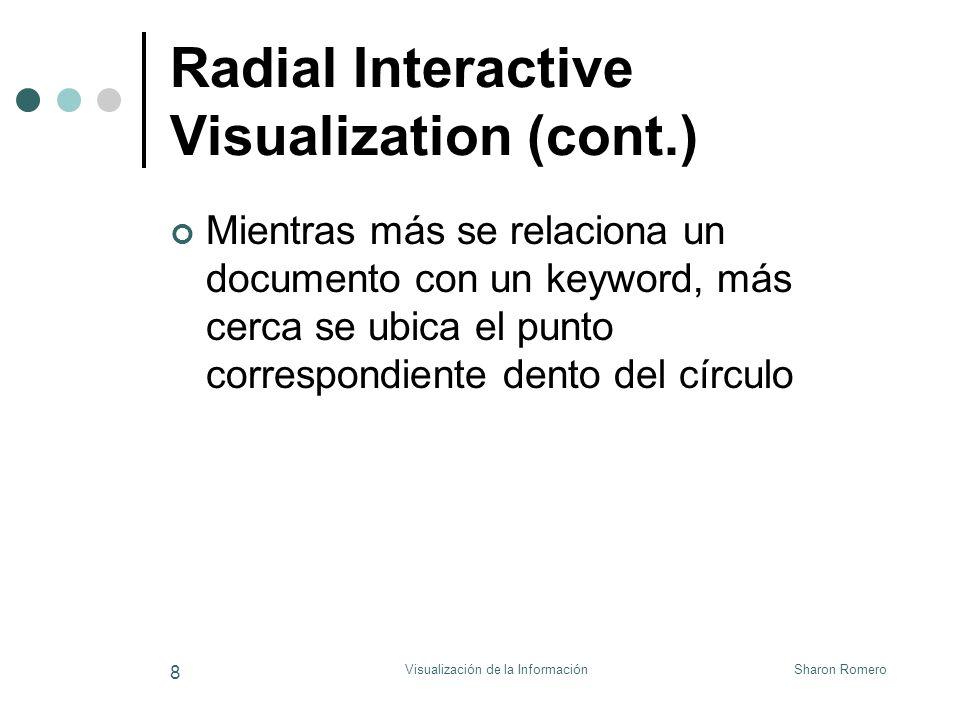 Sharon RomeroVisualización de la Información 8 Radial Interactive Visualization (cont.) Mientras más se relaciona un documento con un keyword, más cer