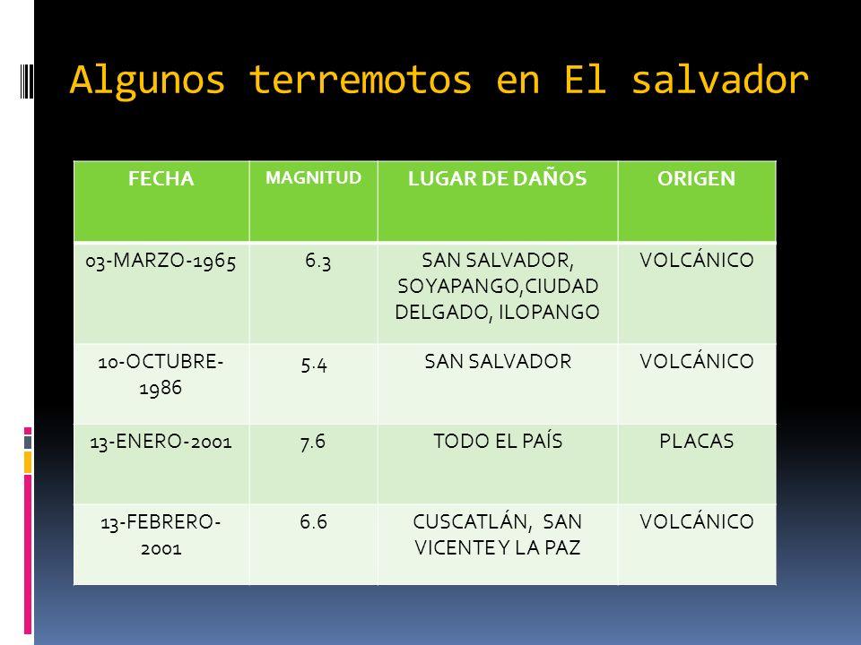 Algunos terremotos en El salvador FECHA MAGNITUD LUGAR DE DAÑOSORIGEN 03-MARZO-1965 6.3SAN SALVADOR, SOYAPANGO,CIUDAD DELGADO, ILOPANGO VOLCÁNICO 10-O