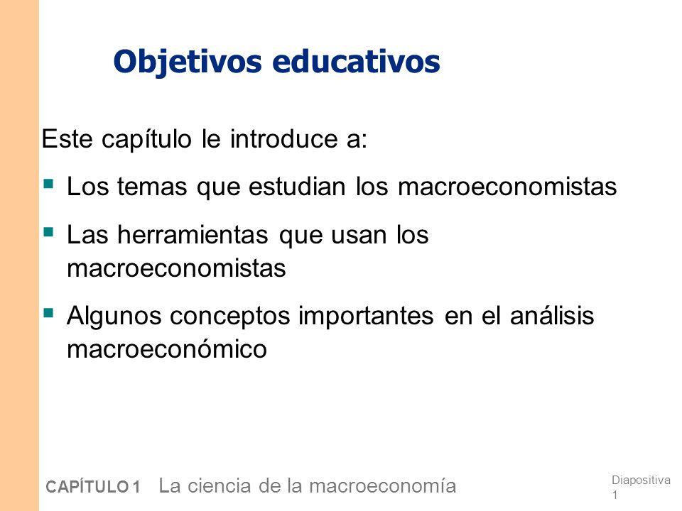 Diapositiva 1 CAPÍTULO 1 La ciencia de la macroeconomía Objetivos educativos Este capítulo le introduce a: Los temas que estudian los macroeconomistas Las herramientas que usan los macroeconomistas Algunos conceptos importantes en el análisis macroeconómico