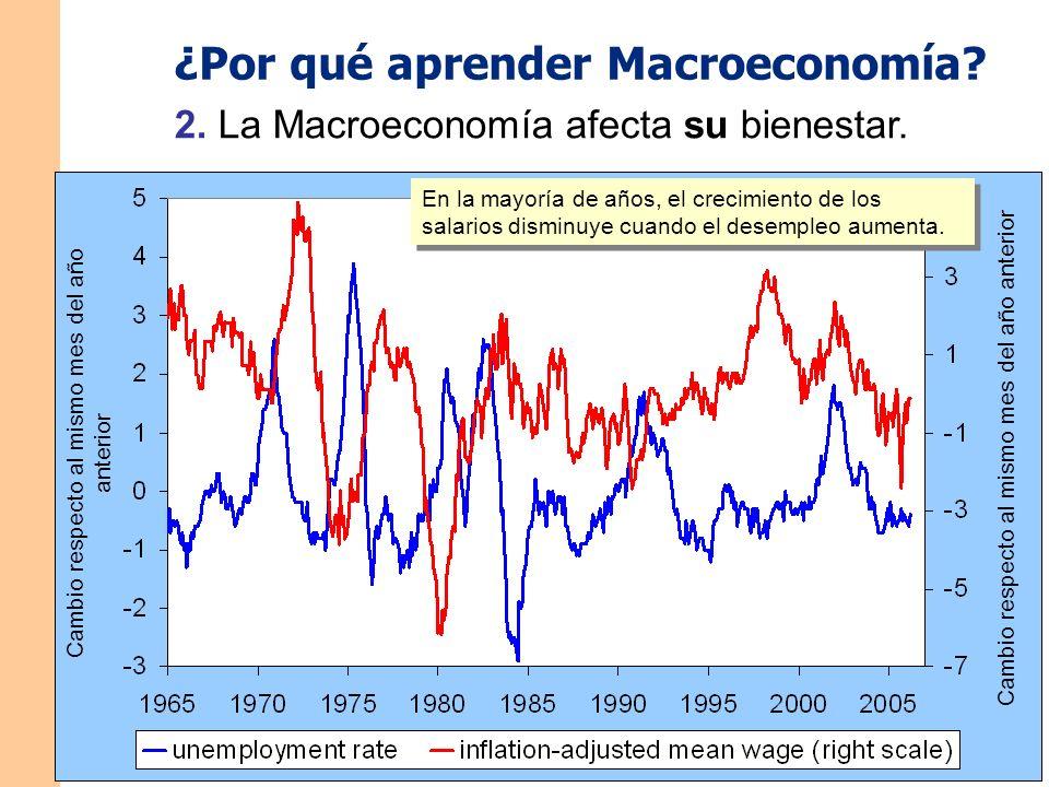 Diapositiva 8 CAPÍTULO 1 La ciencia de la macroeconomía ¿Por qué aprender Macroeconomía.