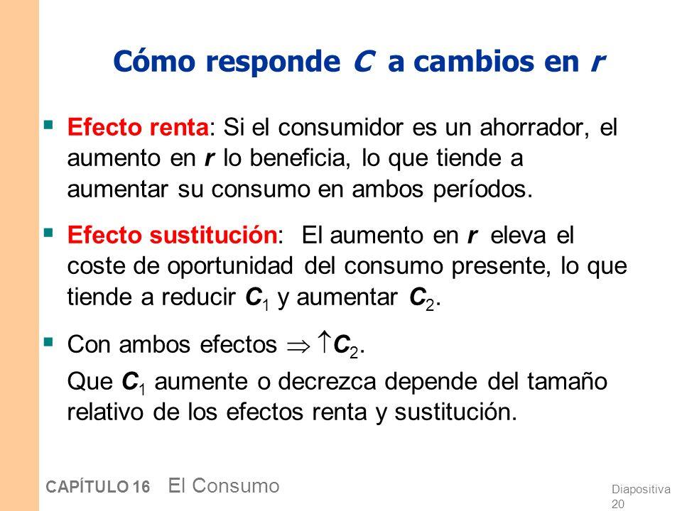 Diapositiva 19 CAPÍTULO 16 El Consumo A Cómo responde C a cambios en r Un aumento en r rota la restricción presupuestaria alrededor del punto (Y 1,Y 2