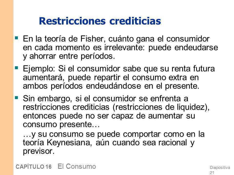 Diapositiva 20 CAPÍTULO 16 El Consumo Cómo responde C a cambios en r Efecto renta: Si el consumidor es un ahorrador, el aumento en r lo beneficia, lo