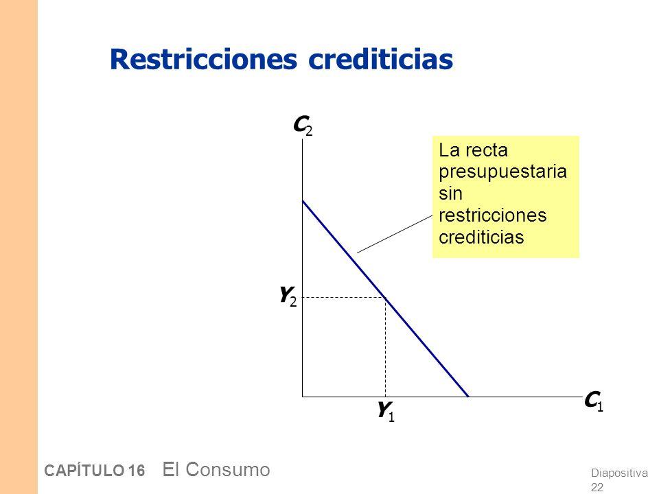 Diapositiva 21 CAPÍTULO 16 El Consumo Restricciones crediticias En la teoría de Fisher, cuánto gana el consumidor en cada momento es irrelevante: pued