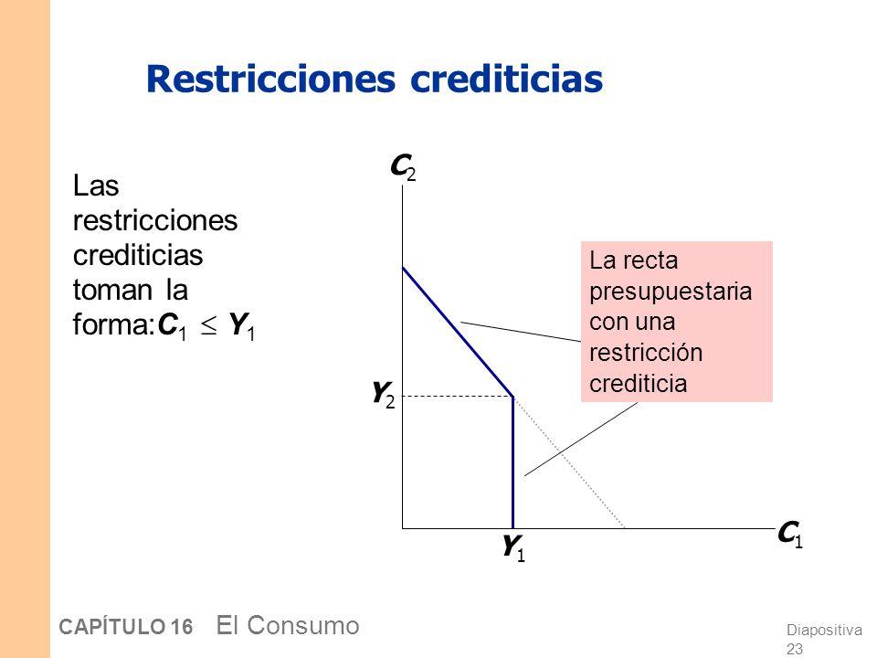 Diapositiva 22 CAPÍTULO 16 El Consumo Restricciones crediticias La recta presupuestaria sin restricciones crediticias C1C1 C2C2 Y1Y1 Y2Y2
