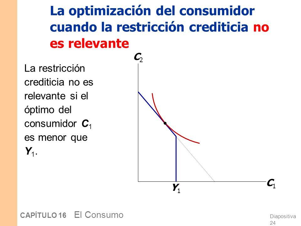 Diapositiva 23 CAPÍTULO 16 El Consumo Restricciones crediticias Las restricciones crediticias toman la forma:C 1 Y 1 C1C1 C2C2 Y1Y1 Y2Y2 La recta pres