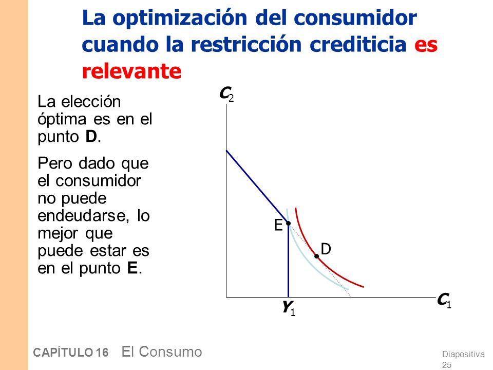 Diapositiva 24 CAPÍTULO 16 El Consumo La optimización del consumidor cuando la restricción crediticia no es relevante La restricción crediticia no es
