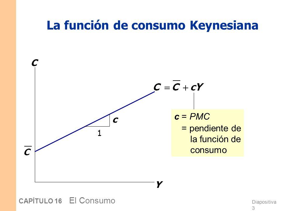 Diapositiva 2 CAPÍTULO 16 El Consumo La conjetura de Keynes 1. 0 < PMC < 1 2. Propensión media al consumo (PMeC ) cae a medida que aumenta la renta. (