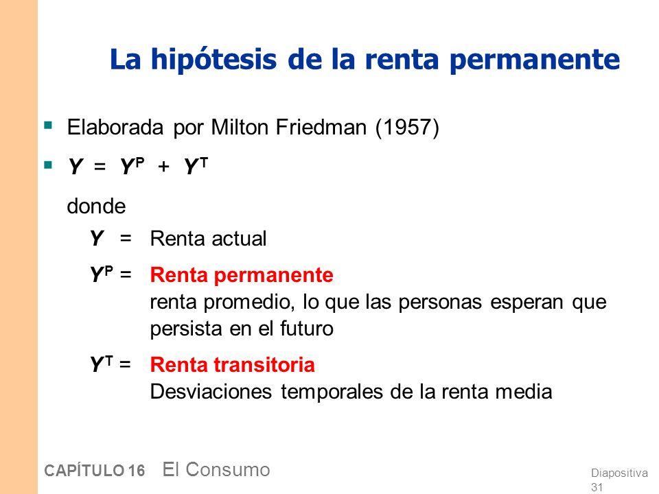 Diapositiva 30 CAPÍTULO 16 El Consumo Consecuencias de la hipótesis del ciclo vital La HCV implica que los ahorros varían sistemática- mente a lo larg