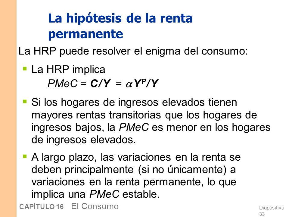 Diapositiva 32 CAPÍTULO 16 El Consumo La hipótesis de la renta permanente Los consumidores usan el ahorro y el endeudamiento para equilibrar su consum