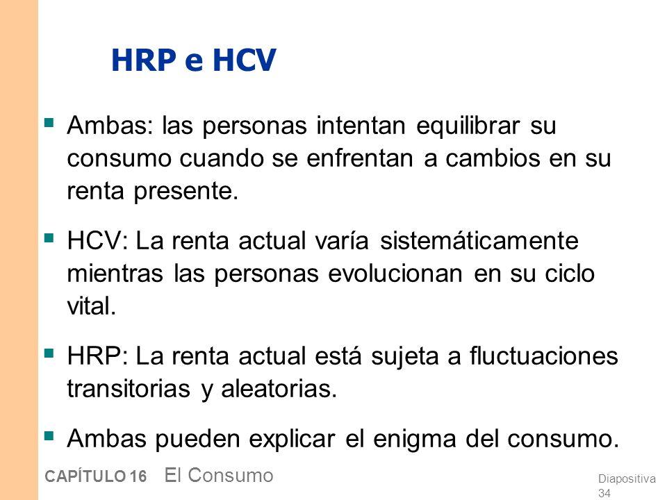 Diapositiva 33 CAPÍTULO 16 El Consumo La HRP puede resolver el enigma del consumo: La HRP implica PMeC = C / Y = Y P / Y Si los hogares de ingresos el