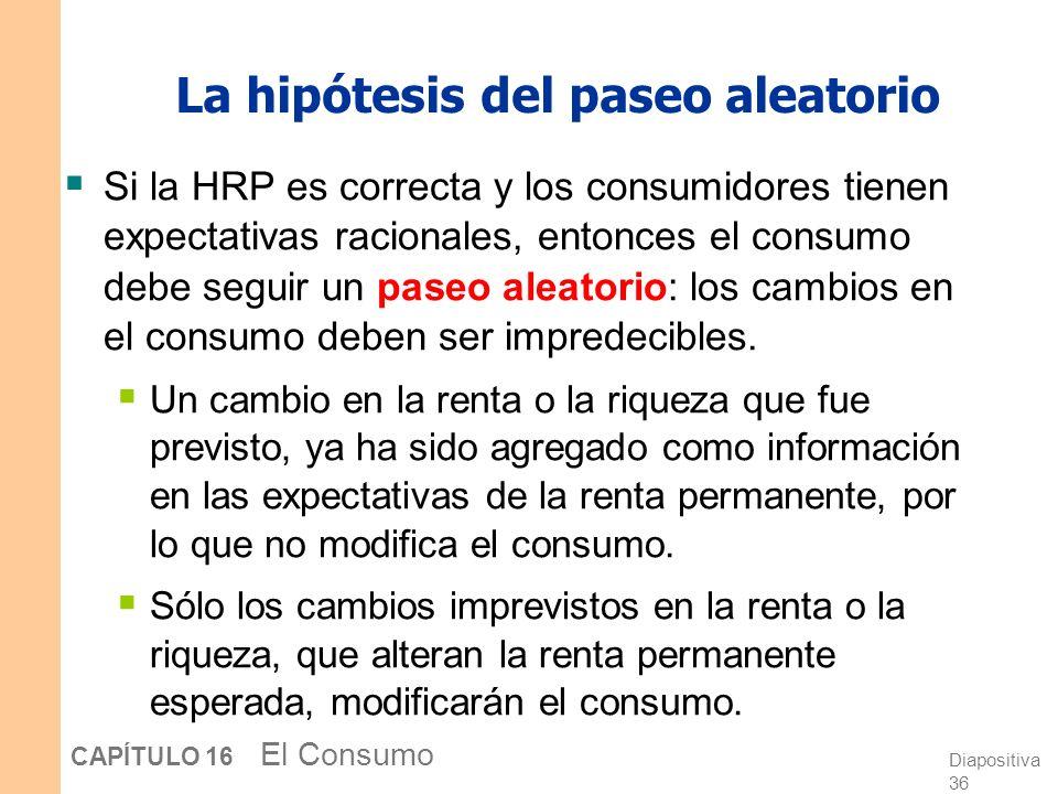 Diapositiva 35 CAPÍTULO 16 El Consumo La hipótesis del paseo aleatorio Elaborada por Robert Hall (1978) Se basa en el modelo de Fisher y la HRP, en lo