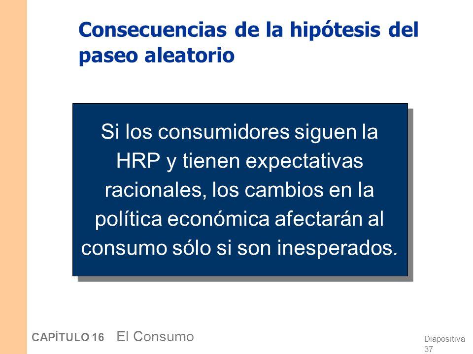 Diapositiva 36 CAPÍTULO 16 El Consumo La hipótesis del paseo aleatorio Si la HRP es correcta y los consumidores tienen expectativas racionales, entonc
