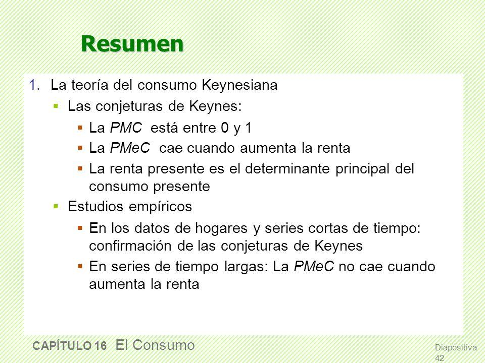 Diapositiva 41 CAPÍTULO 16 El Consumo Resumiendo Keynes: el consumo depende básicamente de la renta actual. Trabajos recientes: El consumo depende tam