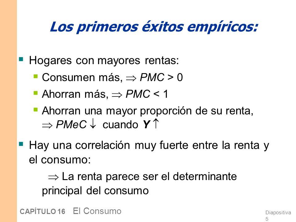 Diapositiva 4 CAPÍTULO 16 El Consumo La función de consumo Keynesiana C Y Pendiente = PmeC A medida que sube la renta, los consumidores ahorran una ma