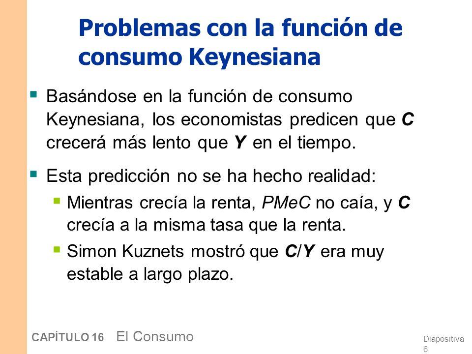 Diapositiva 6 CAPÍTULO 16 El Consumo Problemas con la función de consumo Keynesiana Basándose en la función de consumo Keynesiana, los economistas predicen que C crecerá más lento que Y en el tiempo.