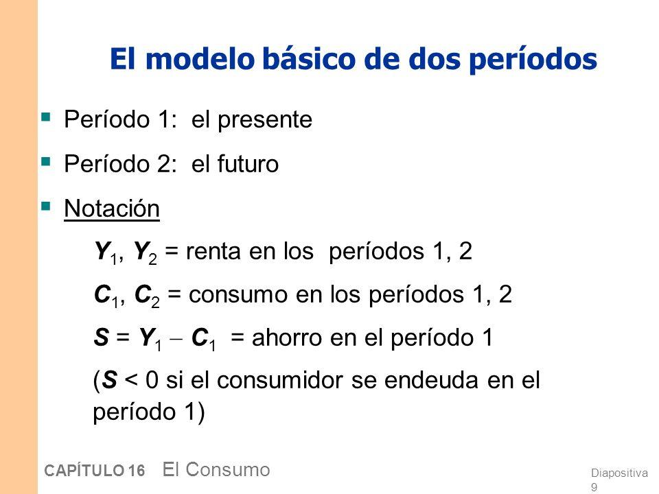 Diapositiva 8 CAPÍTULO 16 El Consumo Irving Fisher y la elección intertemporal Es la base de muchos trabajos subsecuentes sobre el consumo. Supone que