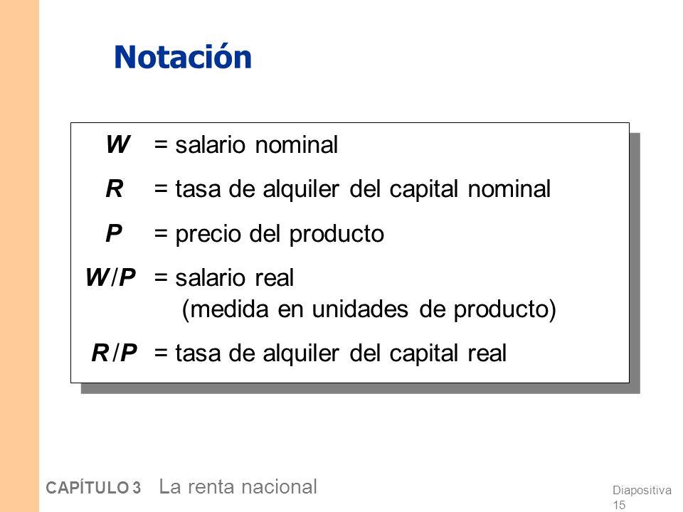 Diapositiva 14 CAPÍTULO 3 La renta nacional La distribuci ó n del ingreso nacional Viene determinada por los precios de los factores. Son los precios