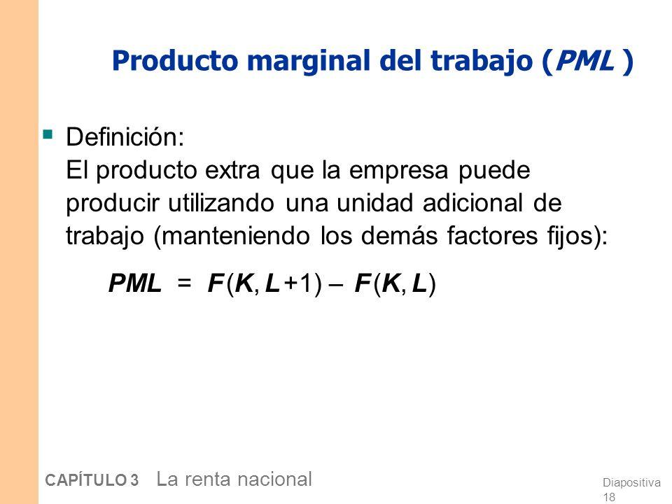 Diapositiva 17 CAPÍTULO 3 La renta nacional Demanda por trabajo Suponemos que los mercados son competitivos: cada empresa toma W, R, y P como dados. I