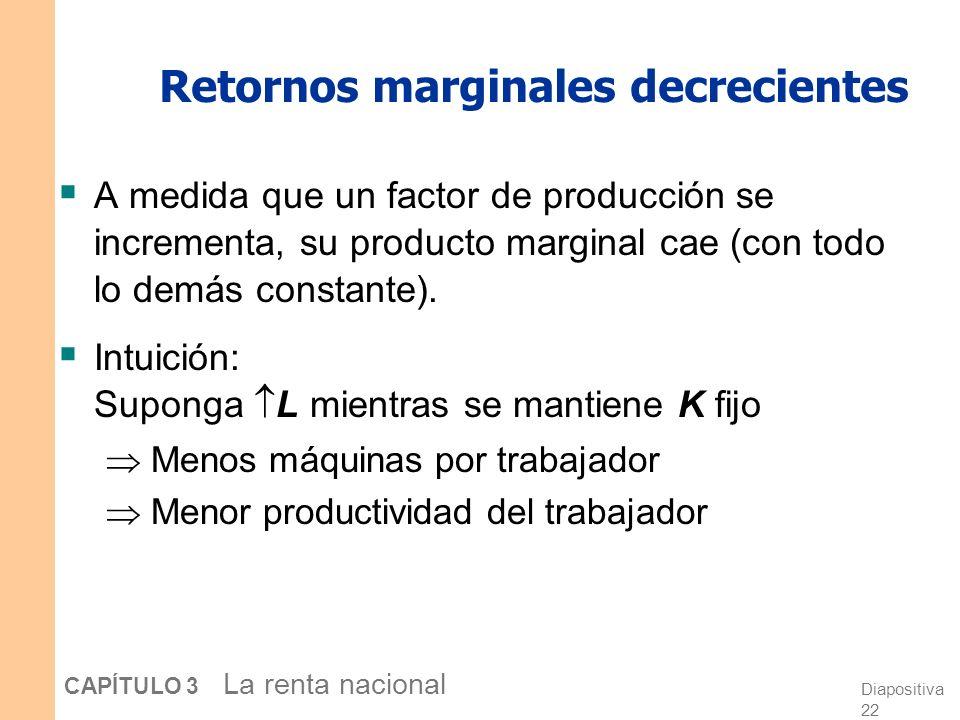 Diapositiva 21 CAPÍTULO 3 La renta nacional Y Producci ó n El PML y la función de producción L Trabajo 1 PML 1 1 Cuando crece el trabajo, el PML La pe