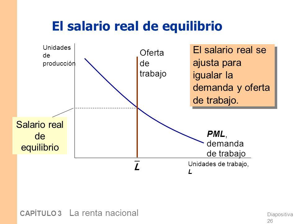 Diapositiva 25 CAPÍTULO 3 La renta nacional El PML y la demanda de trabajo Cada empresa contrata trabajo hasta el punto en que PML = W/P. Unidades de