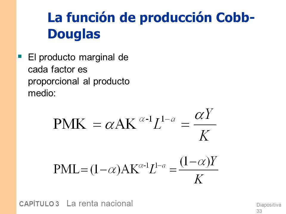 Diapositiva 32 CAPÍTULO 3 La renta nacional La función de producción Cobb- Douglas La función de producción Cobb-Douglas tiene participaciones constan
