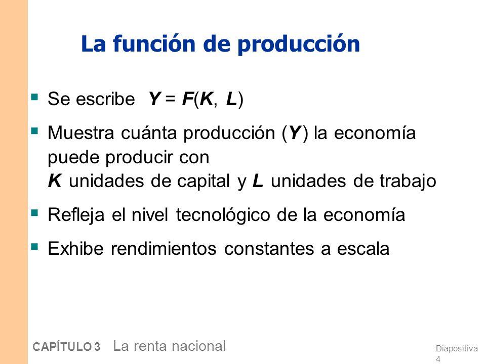 Diapositiva 4 CAPÍTULO 3 La renta nacional La función de producción Se escribe Y = F(K, L) Muestra cuánta producción (Y ) la economía puede producir con K unidades de capital y L unidades de trabajo Refleja el nivel tecnológico de la economía Exhibe rendimientos constantes a escala