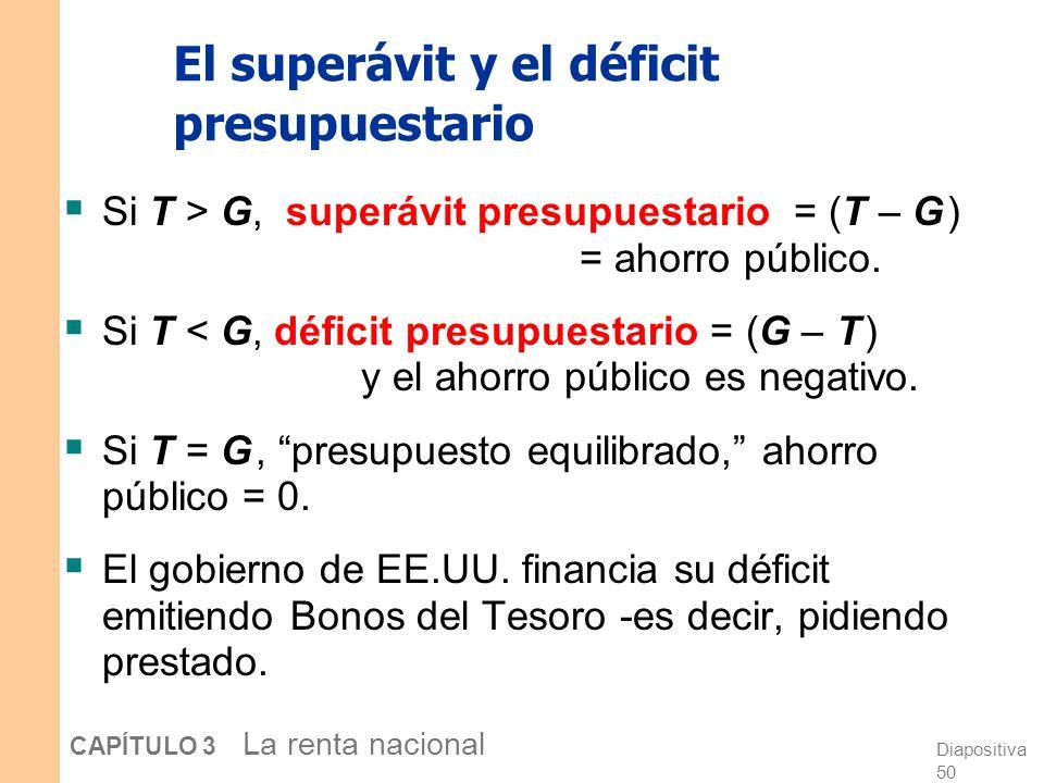 Diapositiva 49 CAPÍTULO 3 La renta nacional Respuestas