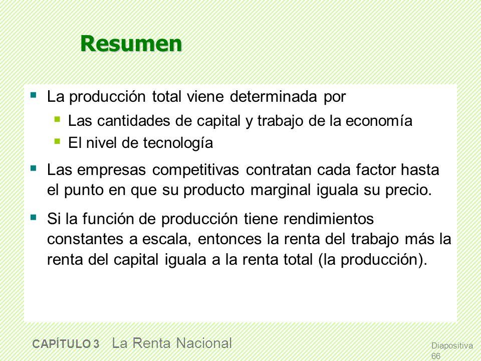 Diapositiva 65 CAPÍTULO 3 La renta nacional Un incremento en la demanda de inversi ó n cuando los ahorros dependen de r r S, I I(r)I(r)I(r)2I(r)2 r1r1