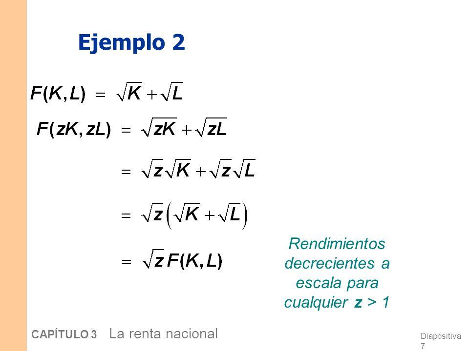 Diapositiva 7 CAPÍTULO 3 La renta nacional Ejemplo 2 Rendimientos decrecientes a escala para cualquier z > 1