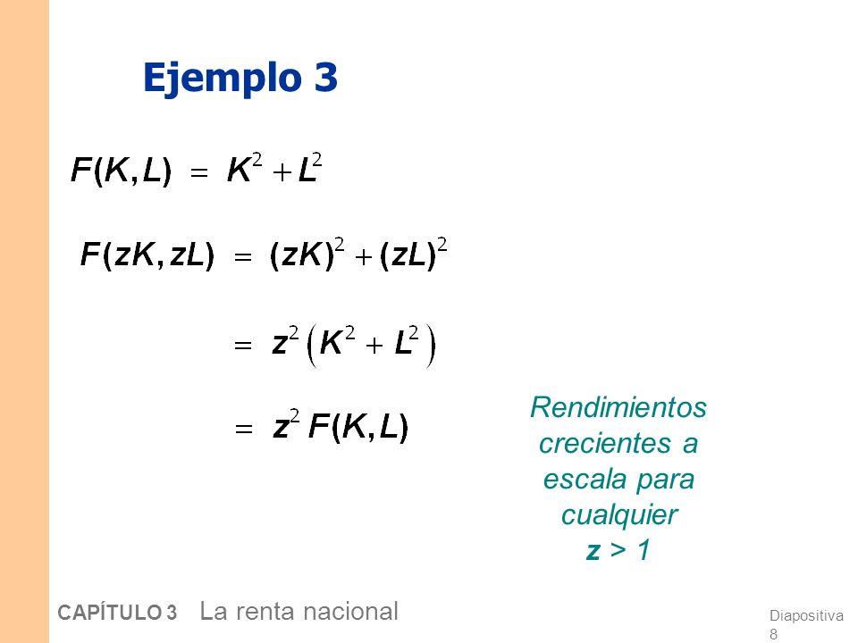 Diapositiva 18 CAPÍTULO 3 La renta nacional Producto marginal del trabajo (PML ) Definición: El producto extra que la empresa puede producir utilizando una unidad adicional de trabajo (manteniendo los demás factores fijos): PML = F (K, L +1) – F (K, L)