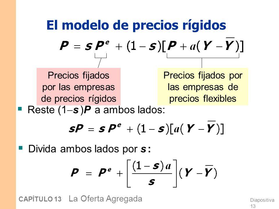 Diapositiva 13 CAPÍTULO 13 La Oferta Agregada El modelo de precios rígidos Reste (1 s )P a ambos lados: Precios fijados por las empresas de precios flexibles Precios fijados por las empresas de precios rígidos Divida ambos lados por s :