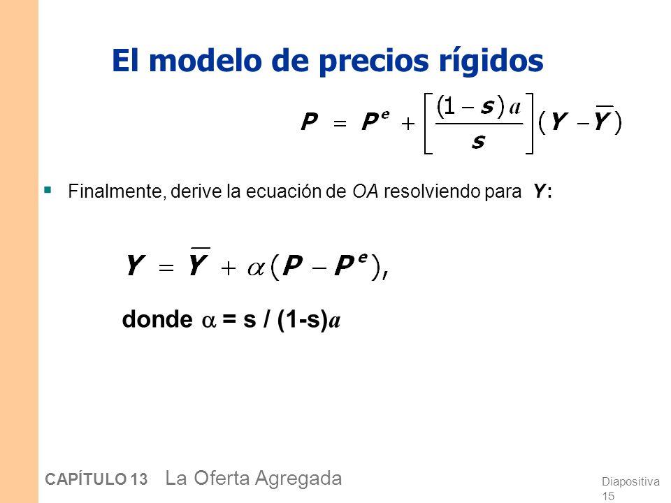 Diapositiva 15 CAPÍTULO 13 La Oferta Agregada El modelo de precios rígidos Finalmente, derive la ecuación de OA resolviendo para Y : donde a = s / (1-s) a