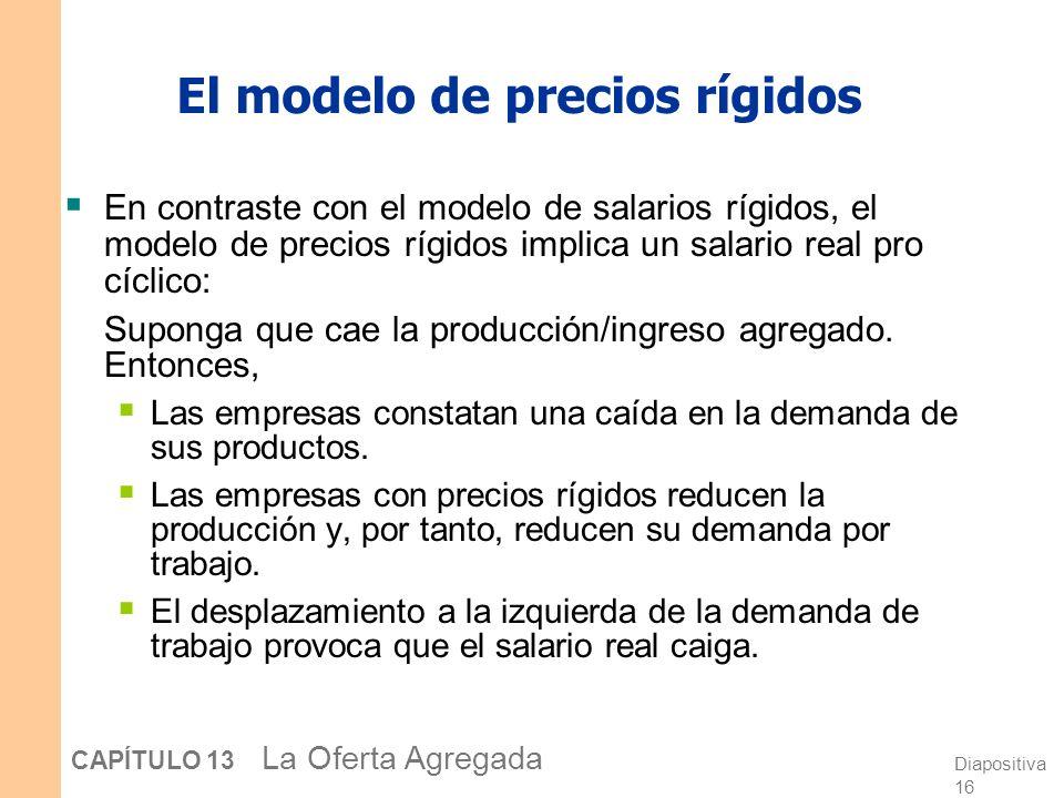 Diapositiva 16 CAPÍTULO 13 La Oferta Agregada El modelo de precios rígidos En contraste con el modelo de salarios rígidos, el modelo de precios rígidos implica un salario real pro cíclico: Suponga que cae la producción/ingreso agregado.