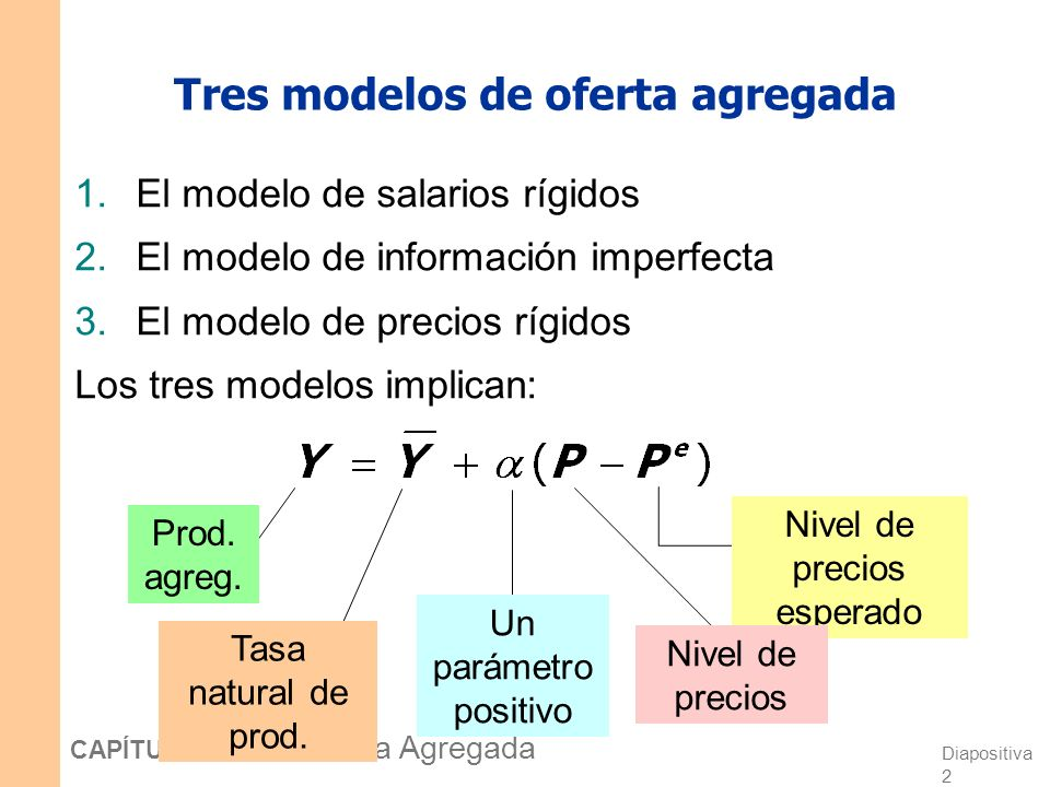 Diapositiva 2 CAPÍTULO 13 La Oferta Agregada Tres modelos de oferta agregada 1.El modelo de salarios rígidos 2.El modelo de información imperfecta 3.El modelo de precios rígidos Los tres modelos implican: Tasa natural de prod.