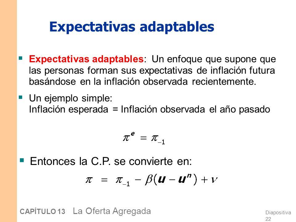 Diapositiva 22 CAPÍTULO 13 La Oferta Agregada Expectativas adaptables Expectativas adaptables: Un enfoque que supone que las personas forman sus expectativas de inflación futura basándose en la inflación observada recientemente.