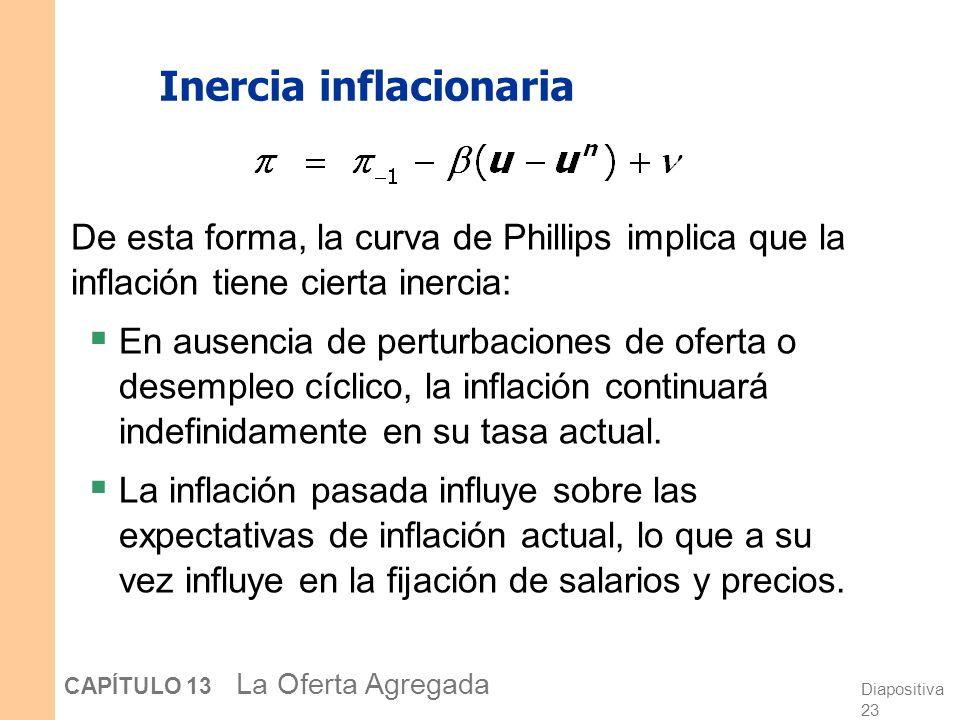 Diapositiva 23 CAPÍTULO 13 La Oferta Agregada Inercia inflacionaria De esta forma, la curva de Phillips implica que la inflación tiene cierta inercia: En ausencia de perturbaciones de oferta o desempleo cíclico, la inflación continuará indefinidamente en su tasa actual.
